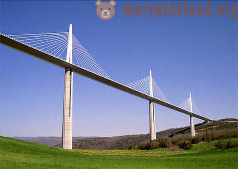 Top-most bridges in the world